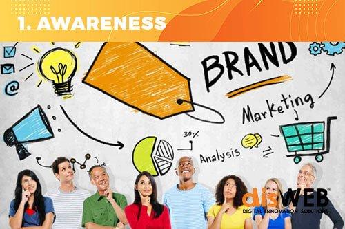 Awareness: Conoscenza del prodotto o servizio