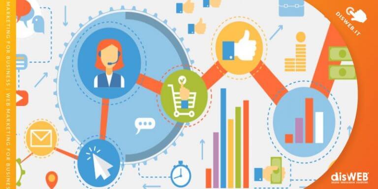 customer journey il processo di acquisto sul web