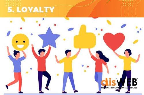 Loyalty: fedeltà al prodotto o servizio