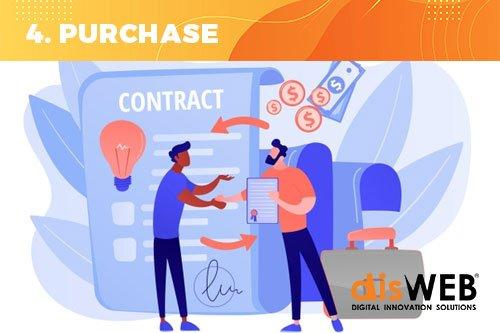 Purchase: acquisto del prodotto